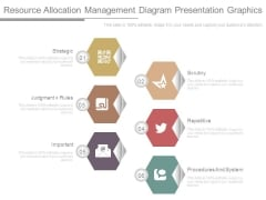 Resource Allocation Management Diagram Presentation Graphics