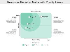 Resource Allocation Matrix With Priority Levels Ppt Powerpoint Presentation Infographic Template Themes
