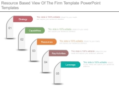 Resource Based View Of The Firm Template Powerpoint Templates