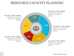 Resource Capacity Planning Ppt PowerPoint Presentation Diagrams