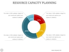 Resource Capacity Planning Ppt PowerPoint Presentation Templates