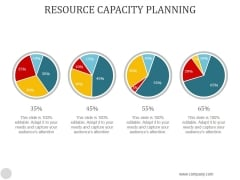 Resource Capacity Planning Ppt PowerPoint Presentation Visuals