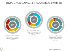 Resource Capacity Planning Template Ppt PowerPoint Presentation Show