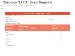 Resource Gap Analysis Ppt PowerPoint Presentation Icon File Formats