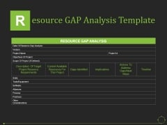 Resource Gap Analysis Template Ppt PowerPoint Presentation Infographic Template Demonstration
