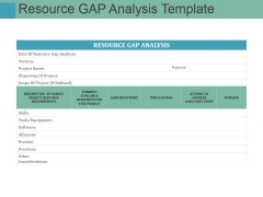 Resource Gap Analysis Template Ppt PowerPoint Presentation Infographics Ideas