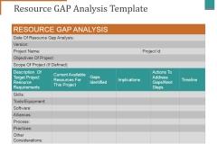 Resource Gap Analysis Template Ppt PowerPoint Presentation Portfolio Guide