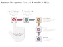 Resource Management Template Powerpoint Slides
