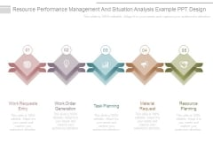 Resource Performance Management And Situation Analysis Example Ppt Design