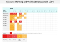 Resource Planning And Workload Management Matrix Ppt Powerpoint Presentation Styles Graphics Download