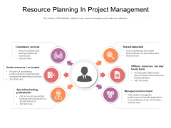 Resource Planning In Project Management Ppt PowerPoint Presentation Styles Gallery PDF