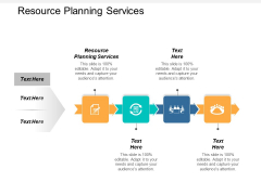 Resource Planning Services Ppt PowerPoint Presentation Outline Skills Cpb