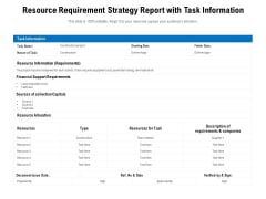 Resource Requirement Strategy Report With Task Information Ppt PowerPoint Presentation Infographic Template Images PDF