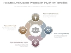 Resources And Alliances Presentation Powerpoint Templates