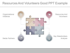 Resources And Volunteers Good Ppt Example