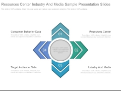 Resources Center Industry And Media Sample Presentation Slides