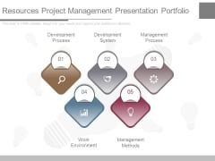 Resources Project Management Presentation Portfolio