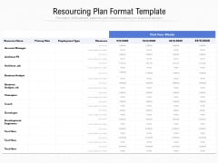 Resourcing Plan Format Template Ppt PowerPoint Presentation File Background Image