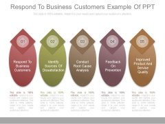 Respond To Business Customers Example Of Ppt