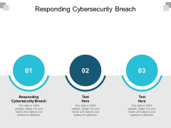 Responding Cybersecurity Breach Ppt PowerPoint Presentation Professional Vector Cpb