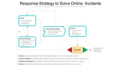 Response Strategy To Solve Online Incidents Ppt PowerPoint Presentation File Graphic Images PDF