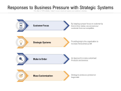Responses To Business Pressure With Strategic Systems Ppt PowerPoint Presentation Gallery Aids PDF