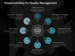 Responsibilities For Quality Management Ppt PowerPoint Presentation Guidelines