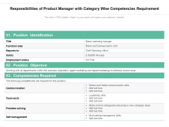 Responsibilities Of Product Manager With Category Wise Competencies Requirement Ppt PowerPoint Presentation Professional Infographic Template PDF