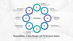 Responsibilities Of Sales Manager With Performance Analysis Ppt Summary Introduction PDF