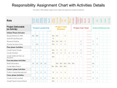 Responsibility Assignment Chart With Activities Details Ppt PowerPoint Presentation Inspiration Outline