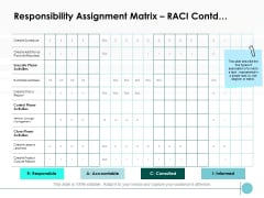 Responsibility Assignment Matrix RACI Contd Ppt PowerPoint Presentation Summary Deck