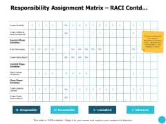Responsibility Assignment Matrix Raci Contd Ppt PowerPoint Presentation Icon