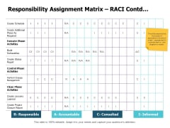 Responsibility Assignment Matrix Raci Contd Table Ppt PowerPoint Presentation Professional Templates