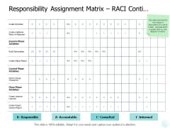 Responsibility Assignment Matrix Raci Conti Ppt PowerPoint Presentation Icon Summary