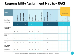 Responsibility Assignment Matrix Raci Ppt PowerPoint Presentation Portfolio Show