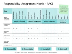 Responsibility Assignment Matrix Raci Table Ppt PowerPoint Presentation Styles Visual Aids