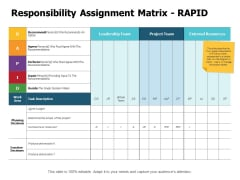 Responsibility Assignment Matrix Rapid Ppt PowerPoint Presentation Infographics Inspiration