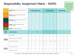 Responsibility Assignment Matrix Rapid Ppt PowerPoint Presentation Styles Portfolio