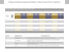 Responsibility Assignment Matrix Table Powerpoint Graphics