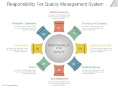 Responsibility For Quality Management System Ppt PowerPoint Presentation Example
