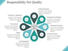 Responsibility For Quality Ppt PowerPoint Presentation Outline Styles