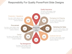 Responsibility For Quality Ppt PowerPoint Presentation Samples