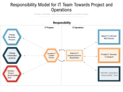 Responsibility Model For IT Team Towards Project And Operations Ppt PowerPoint Presentation Gallery Smartart PDF