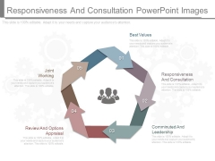 Responsiveness And Consultation Powerpoint Images