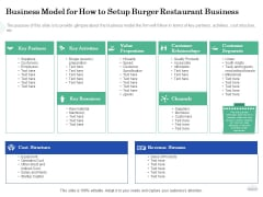 Restaurant Business Setup Business Plan Business Model For How To Setup Burger Restaurant Business Download PDF