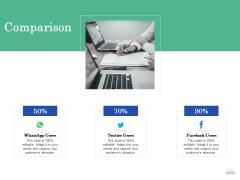 Restaurant Business Setup Business Plan Comparison Demonstration PDF