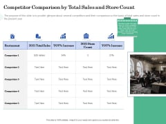 Restaurant Business Setup Business Plan Competitor Comparison By Total Sales And Store Count Icons PDF