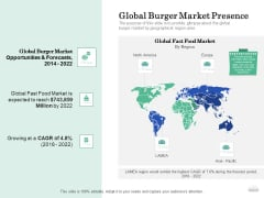Restaurant Business Setup Business Plan Global Burger Market Presence Slides PDF