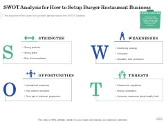 Restaurant Business Setup Business Plan SWOT Analysis For How To Setup Burger Restaurant Business Ideas PDF