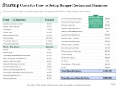Restaurant Business Setup Business Plan Startup Costs For How To Setup Burger Restaurant Business Guidelines PDF